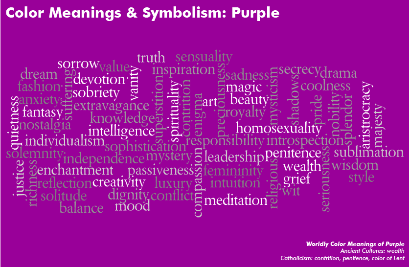 Color Meanings And Symbolism Chart Purple Violet