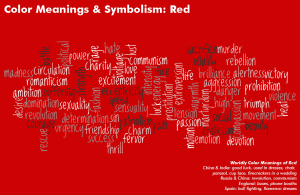 meaning of the color red - wordcloud