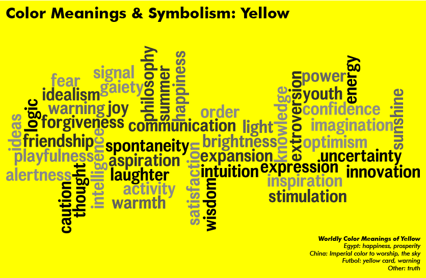 Color Yellow Meaning
